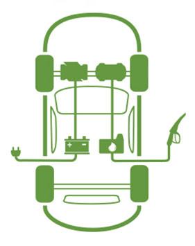 Схема работы плагин-гибридных автомобилей