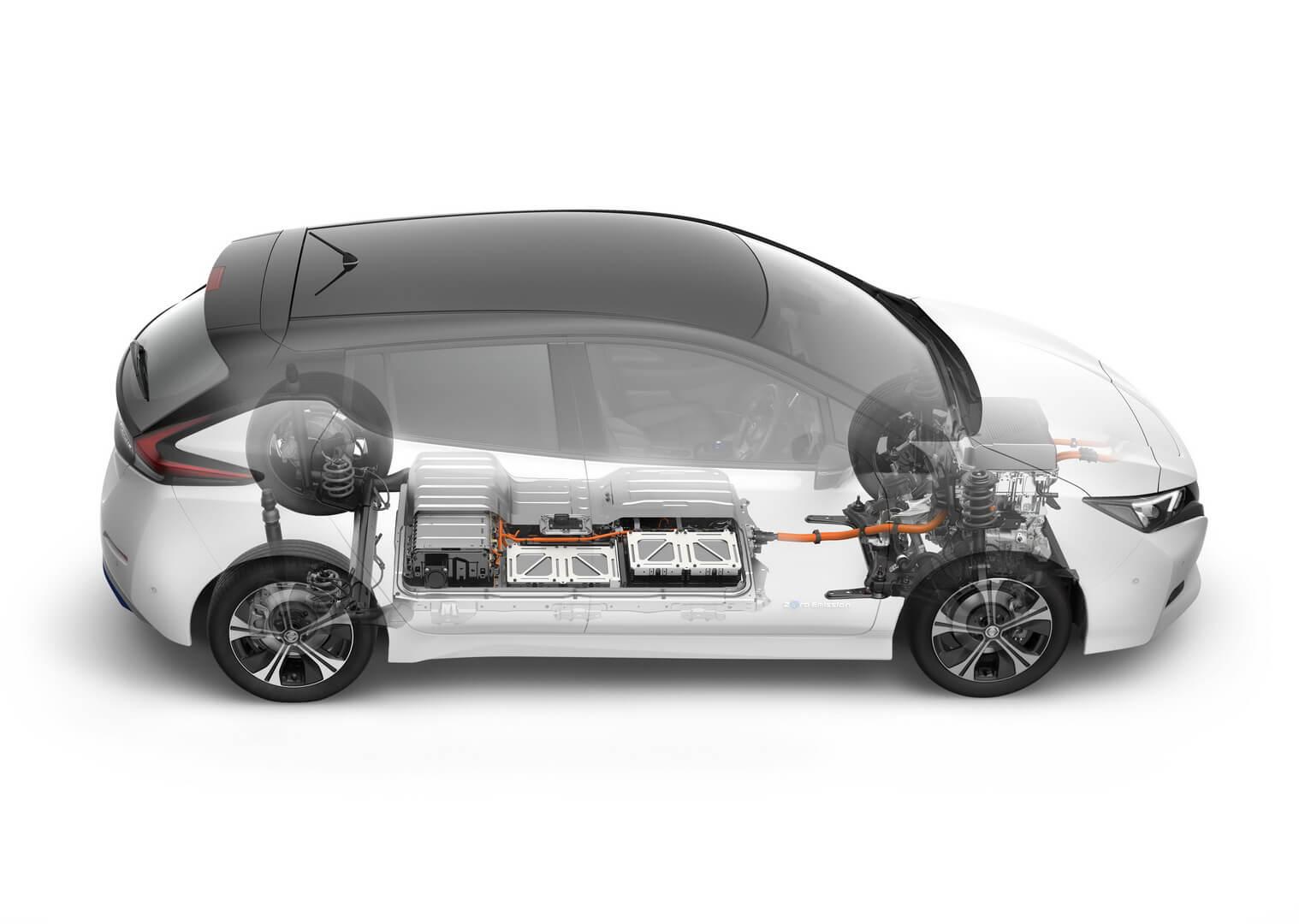 Фотография экоавто Nissan Leaf 2018 (60 кВт•ч) - фото 45