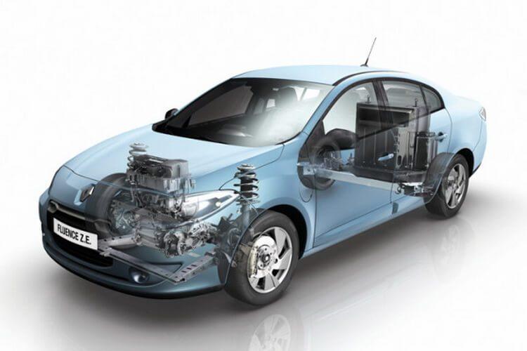 Расположение электрической установки Renault Fluence Z.E.
