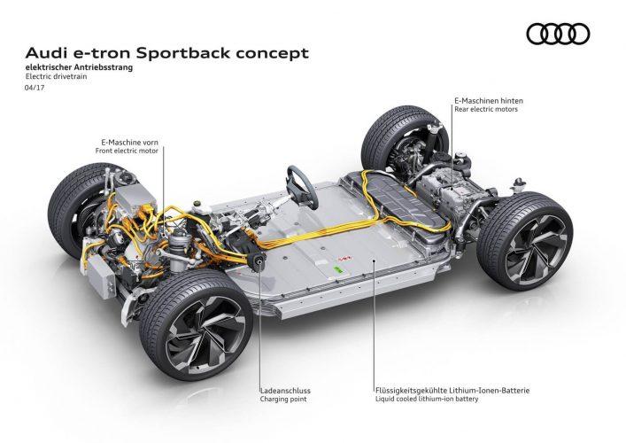 Рама Audi e-tron Sportback Concept с аккумуляторными батареями