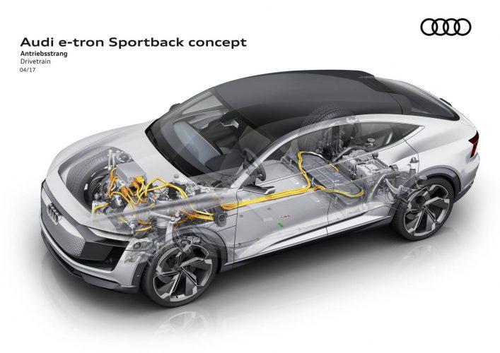 Разрез Audi e-tron Sportback Concept с аккумуляторными батареями и двигателями