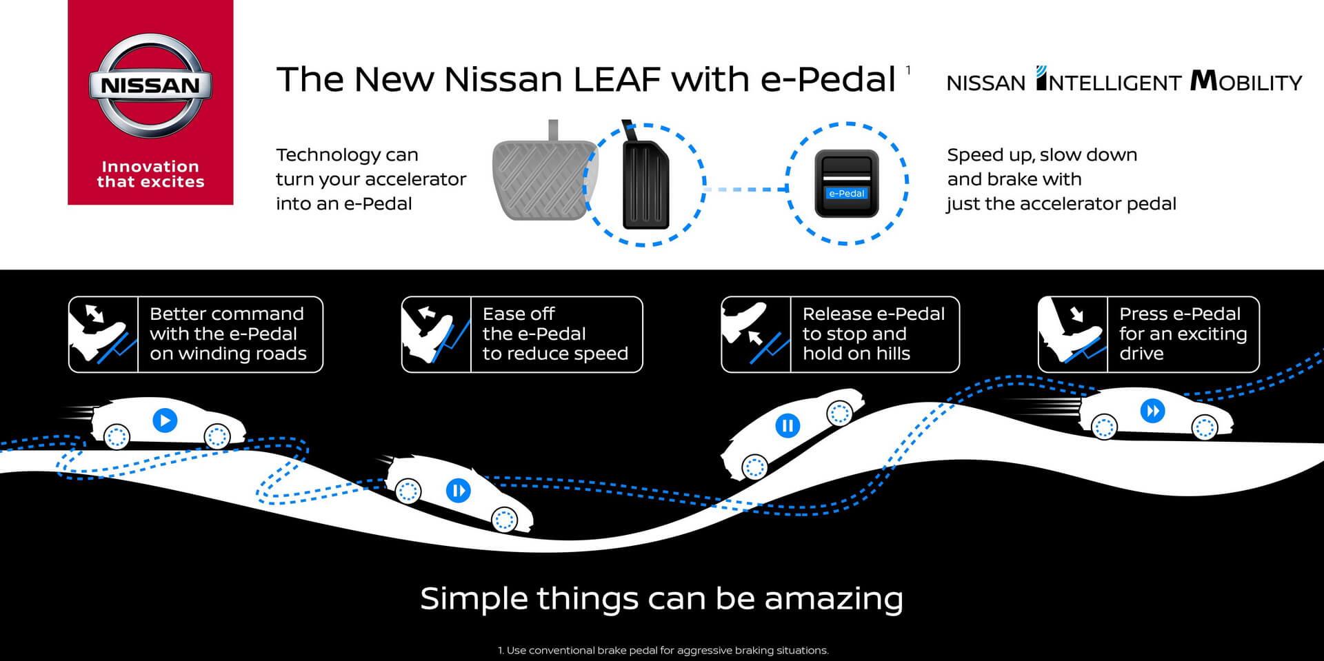 Технология «e-Pedal» вNissan Leaf 2018