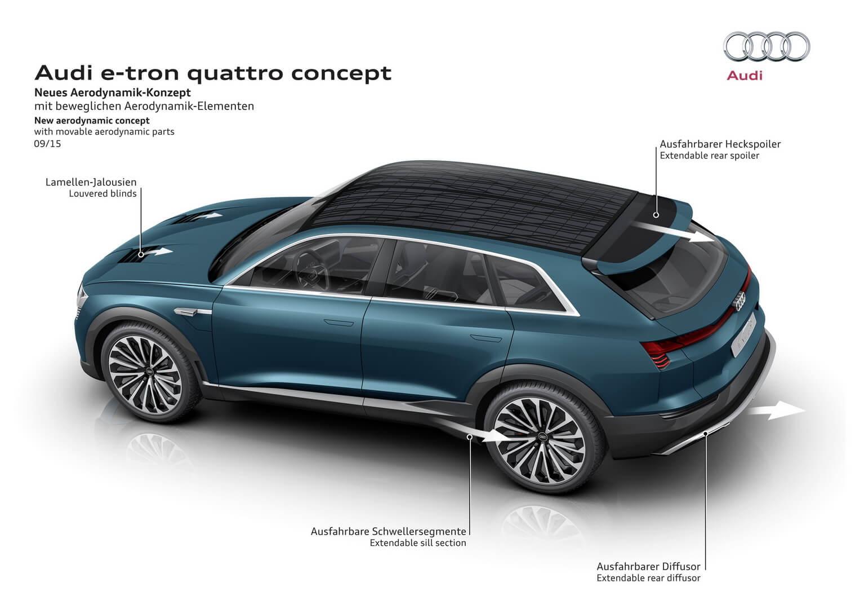 Аэродинамика Audi e-tron quattro