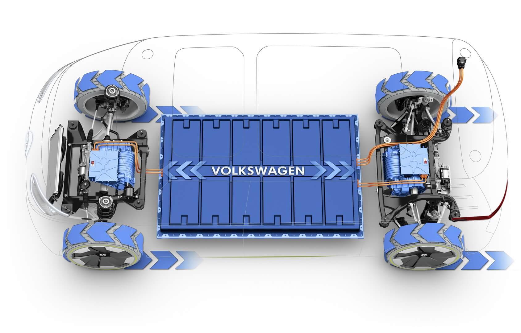Распределение рабочих усилий электропривода Volkswagen I.D. BUZZ