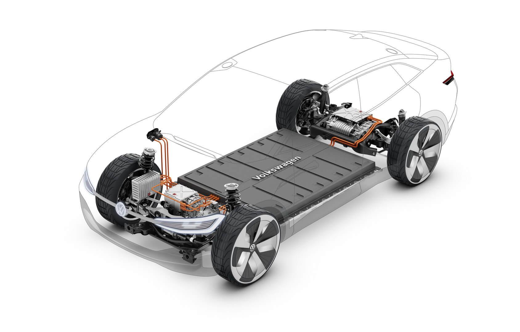 Силовая установка Volkswagen I.D. CROZZ