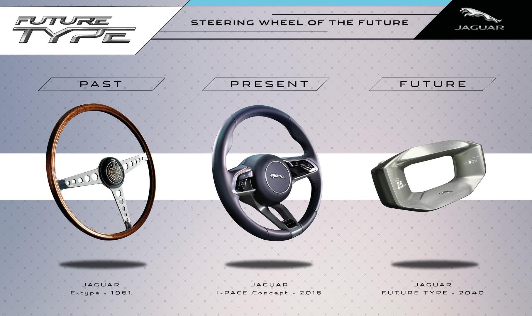 Эволюция рулевого колеса в Jaguar