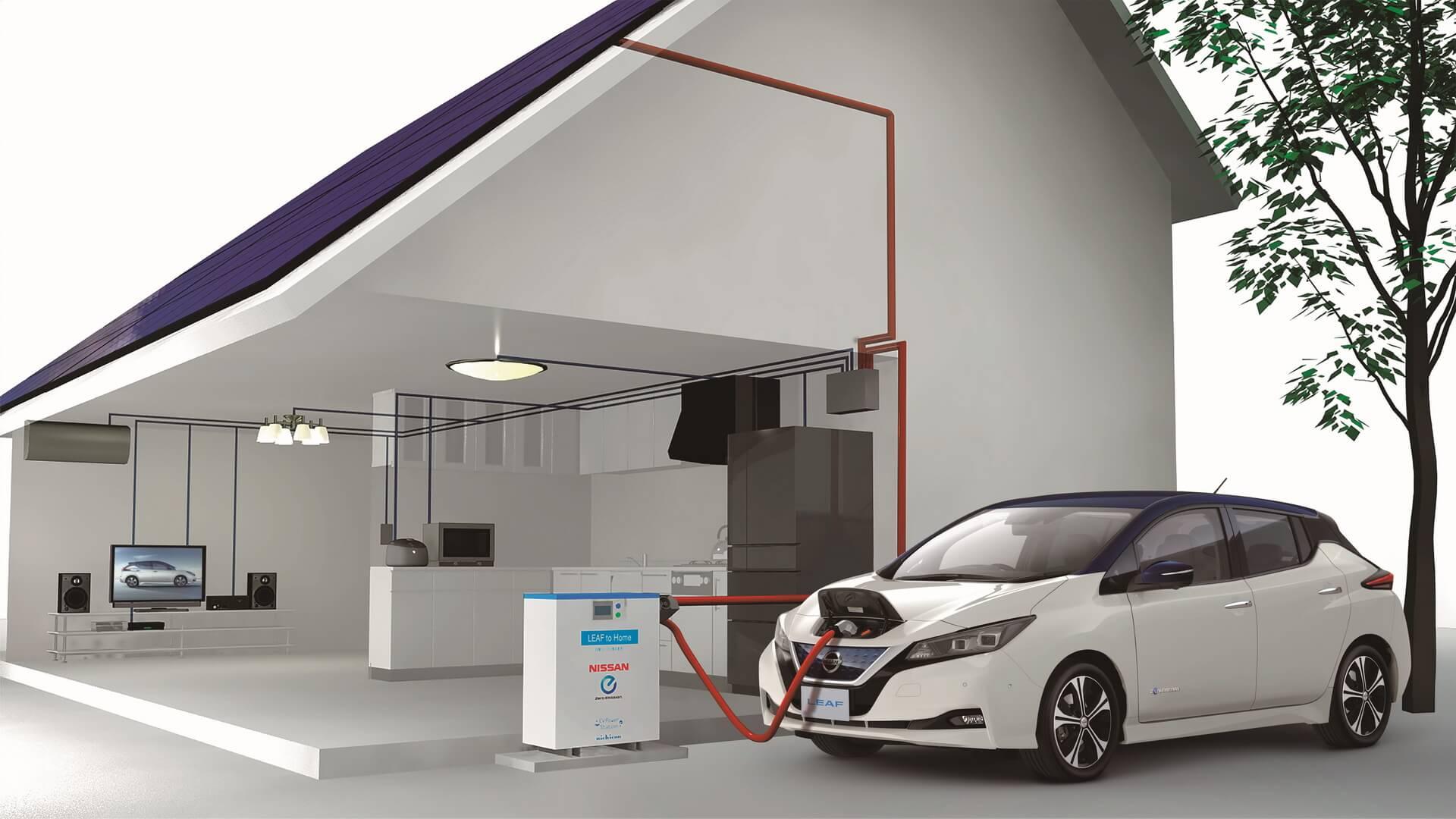 Двунаправленная зарядка V2G Nissan Leaf второго поколения