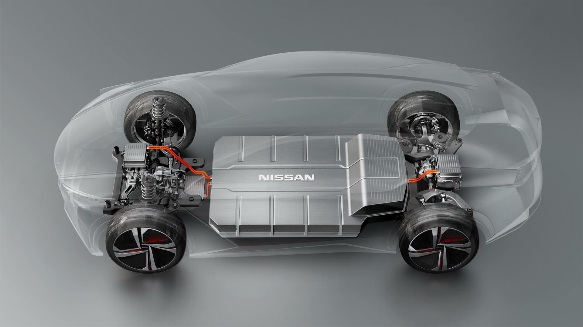 Батарея Nissan IMx