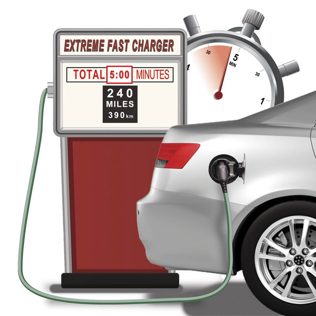 Быстрая зарядка электромобиля по технологии HD-Energy отEnevate за 5 минут