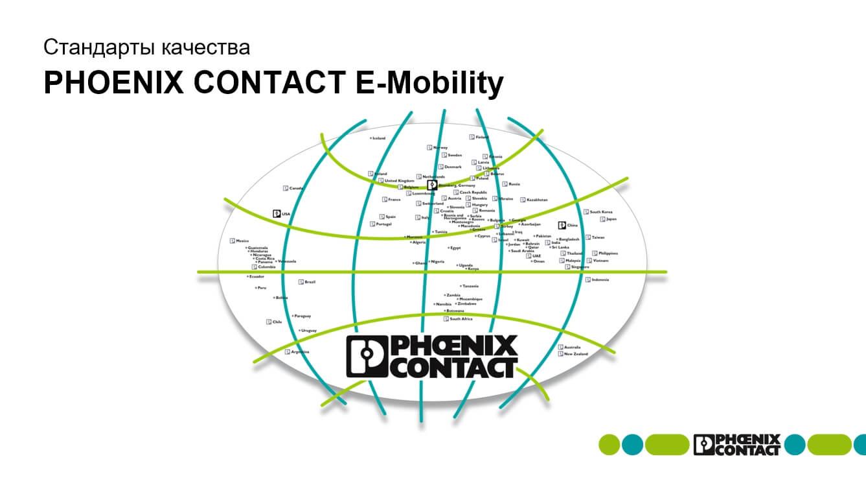 Антон Пуртов: стандарты качества Phoenix Contact E-Mobility