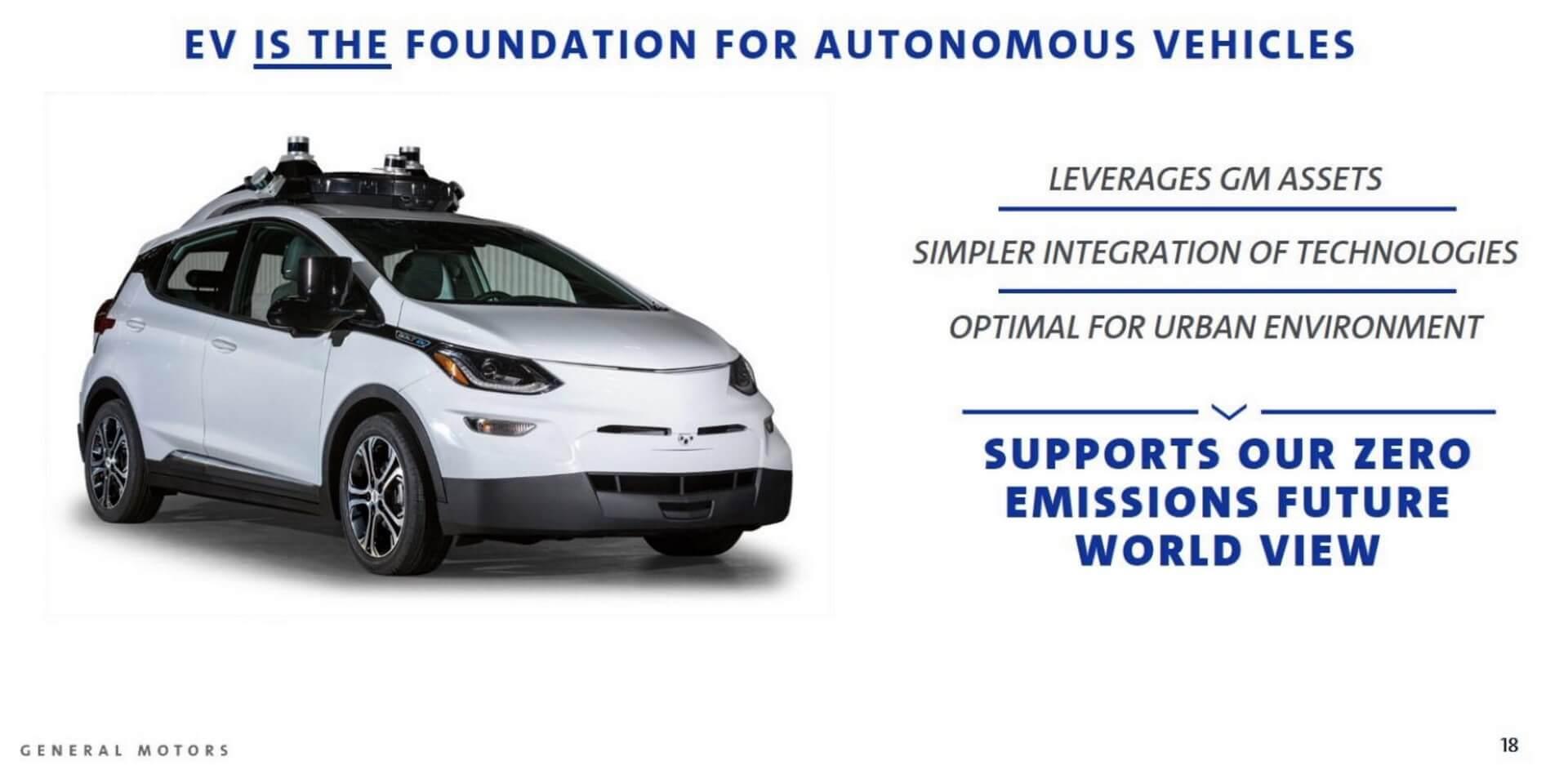 Электромобили GMстанут «фундаментом для автономных транспортных средств»