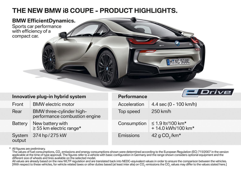 Особенности гибридной трансмиссии BMW i8 2018