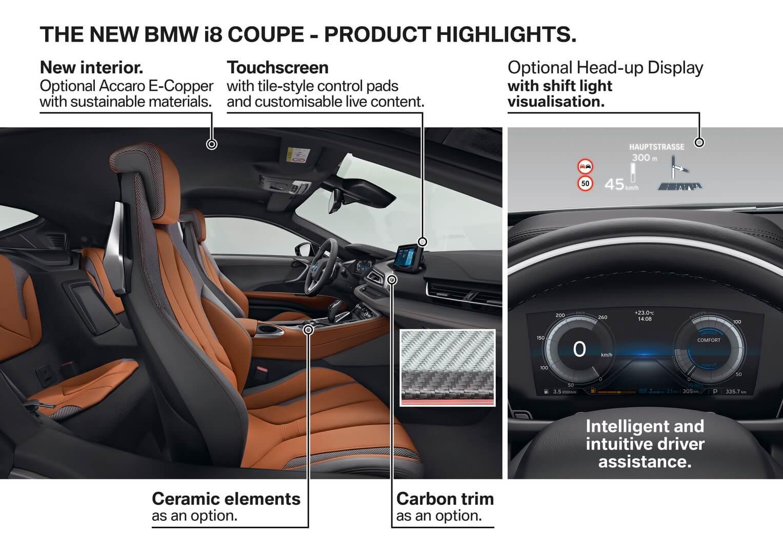 Особенности интерьера плагин-гибрида BMW i8 Coupe 2018