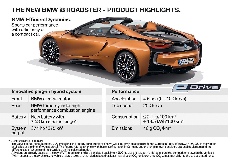 Особенности гибридной трансмиссии родстера BMW i8 2018