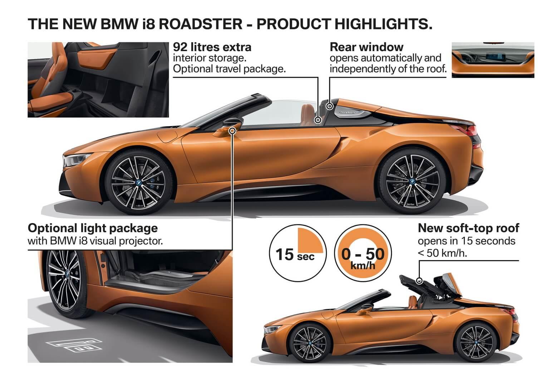 Особенности складной крыши родстера BMW i8 2018