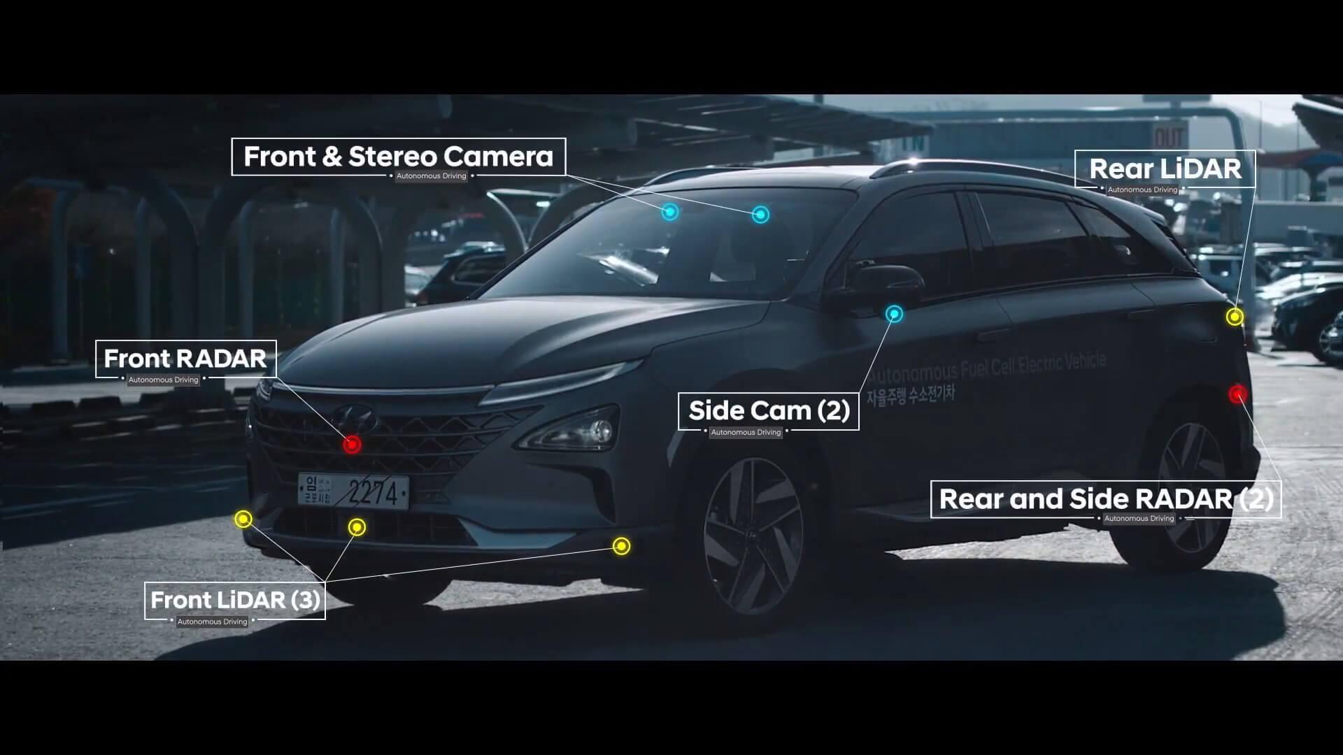 Камеры, датчики и лидары в Hyundai NEXO