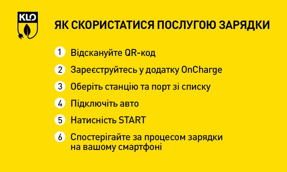Как воспользоваться услугой зарядки на АЗС KLO