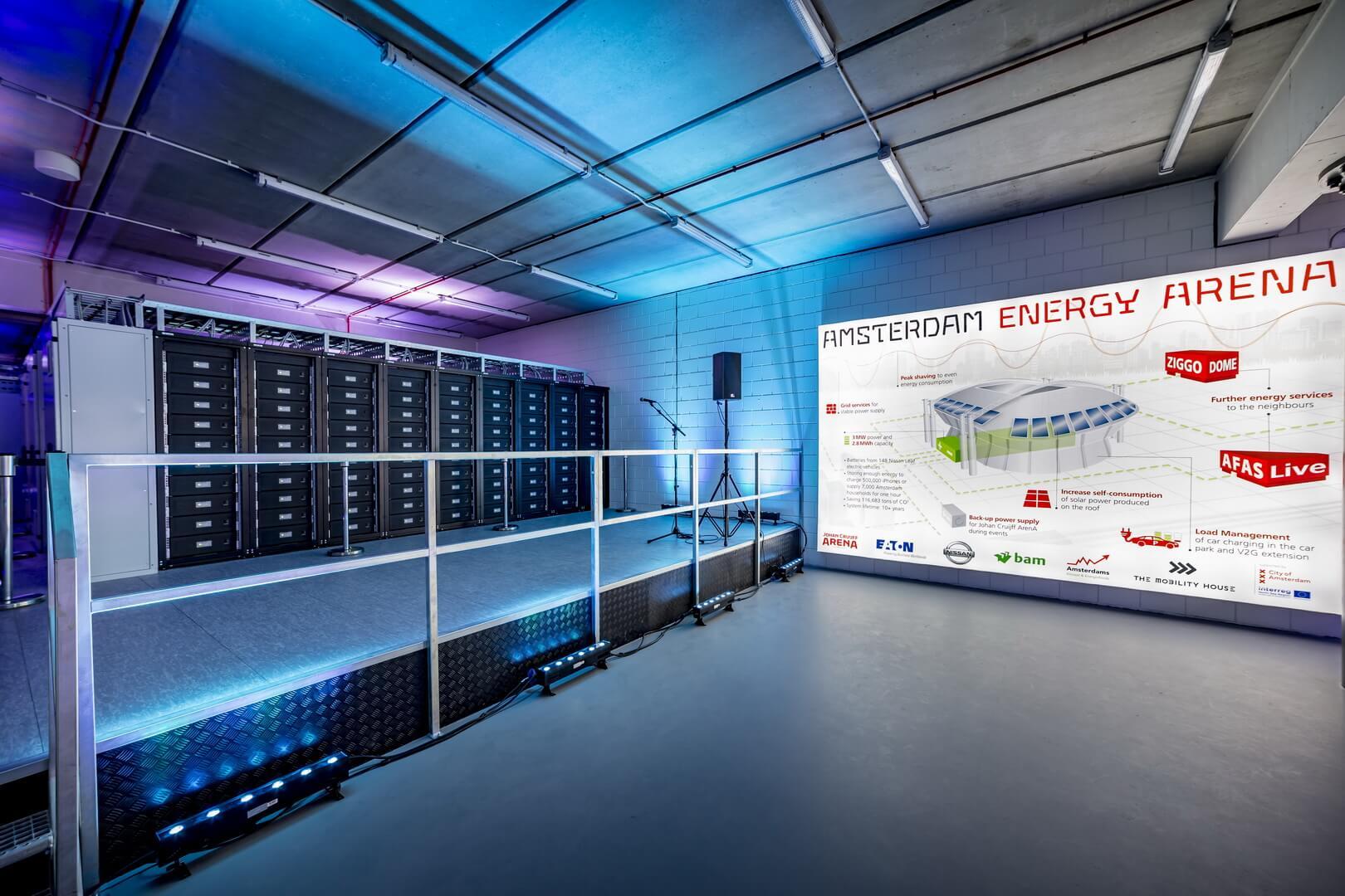 Система хранения энергии на стадионе Johan Cruijff ArenA из 148 (использованных и новых) аккумуляторов Nissan Leaf