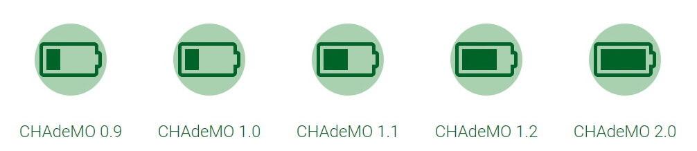 Все протоколы версий CHAdeMO на сегодняшний день