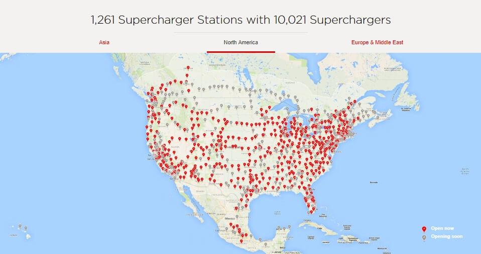 1 261 быстрых зарядных станций Tesla с 10 000 пунктами по всему миру