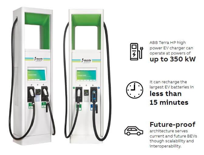 350 и 150 кВт зарядные станции ABB для Electrify America