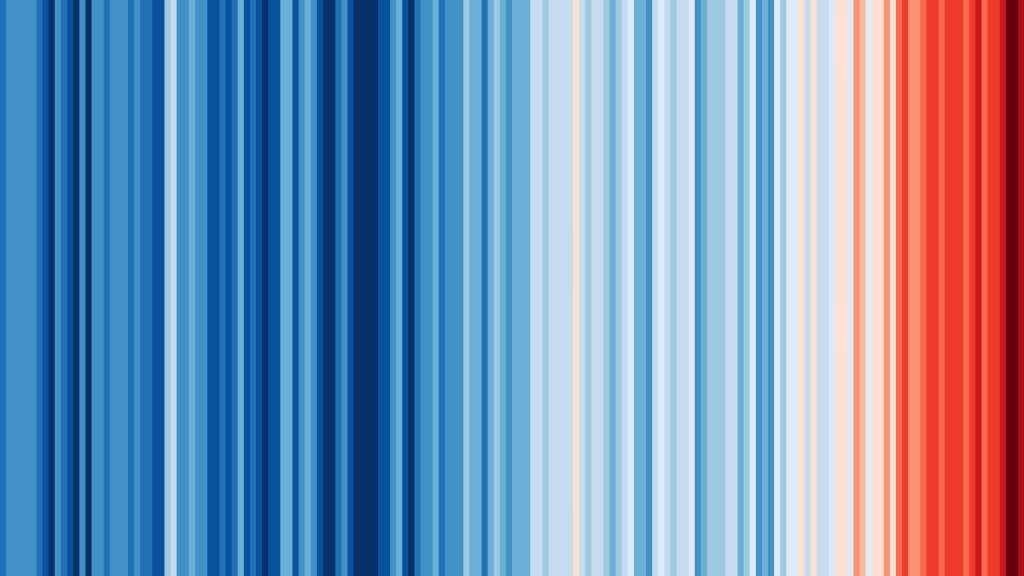 Визуализация средней глобальной температуры втечение более 100 лет вформате полос