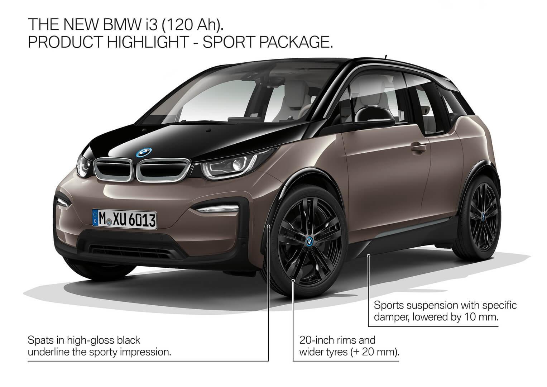 Спорт пакет в BMW i3s 2019