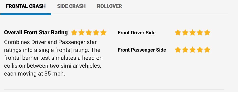 Результаты краш-теста бокового столкновения с другим транспортным средством