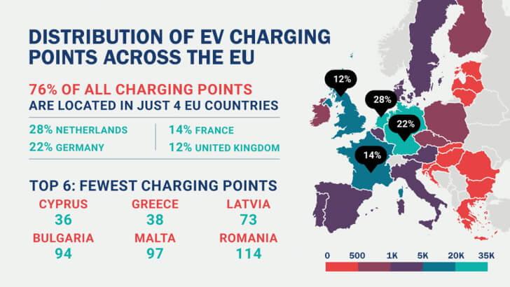 Страны ЕС с самой развитой зарядной инфраструктурой