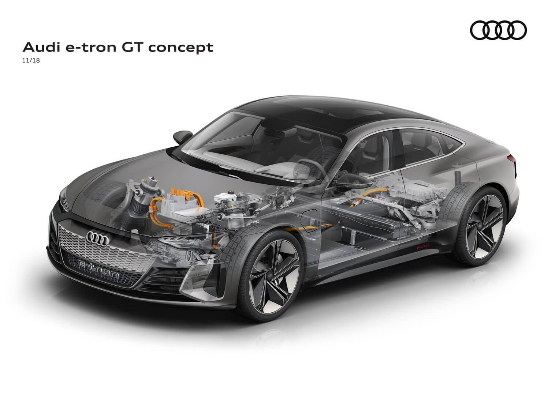 Силовая установка Audi e-tron GT