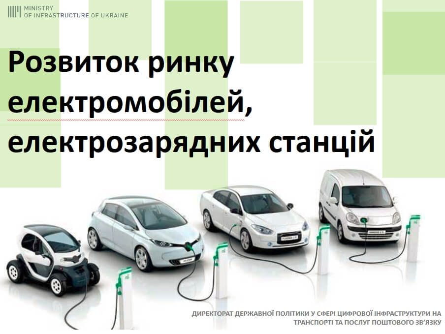 Развитие рынка электромобилей изарядной инфраструктуры