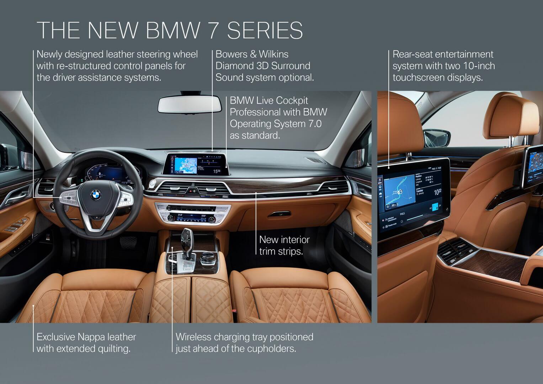 Изменения в салоне в BMW 7 Series 2019