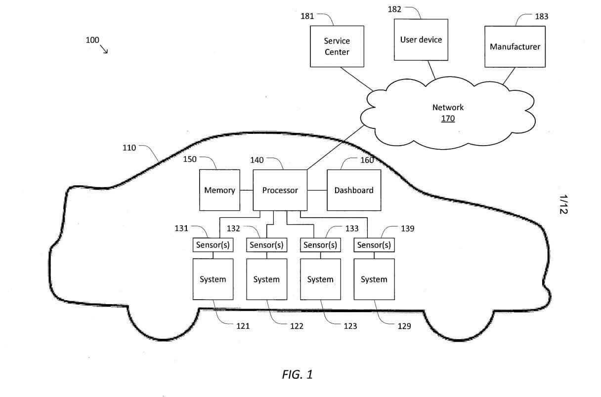 График, как различные части системы электромобиля будут взаимодействовать