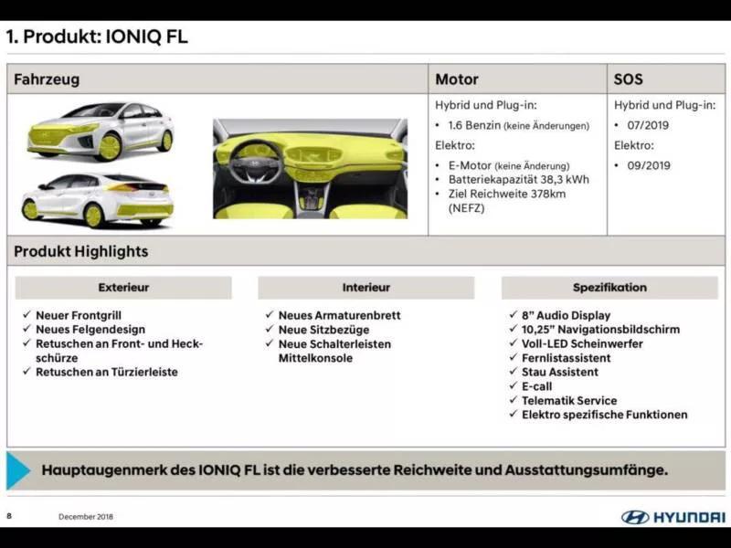 Технические характеристики Hyundai IONIQ Electric 2019