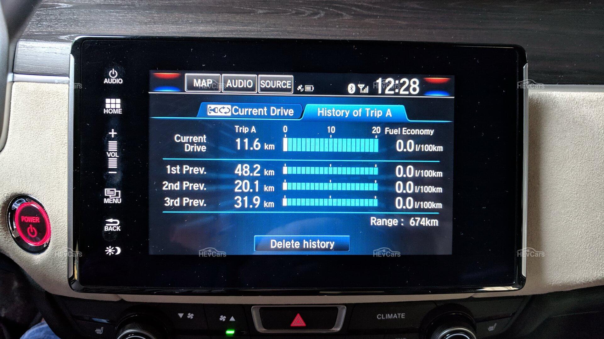 Расход топлива Clarity Plug-In Hybrid