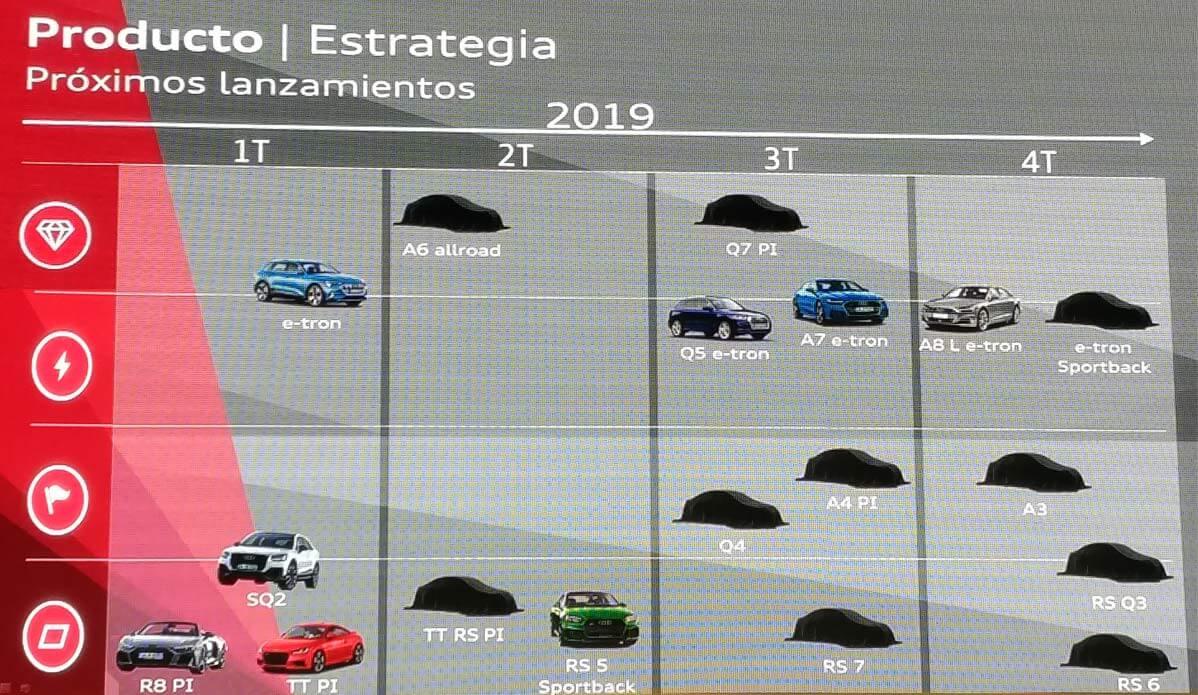 Дорожная карта Audi на 2019 год:  4 электрифицированных модели