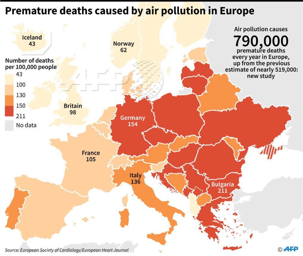 Смертность отзагрязнения воздуха вразных странах Европы