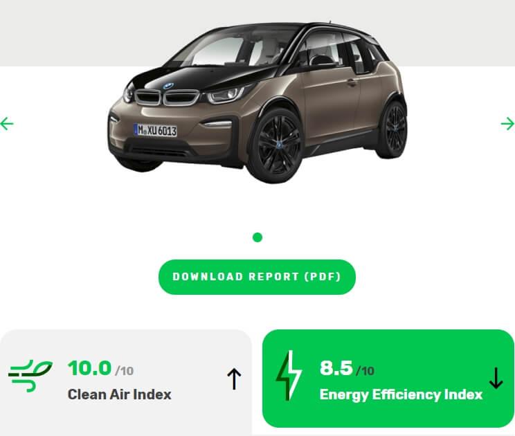 Оценка BMW i3 по Green NCAP