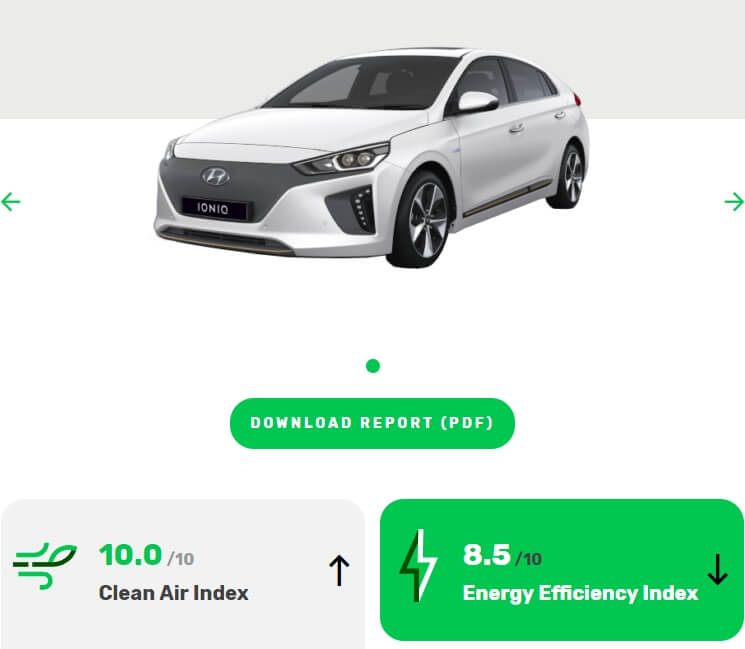 Оценка Hyundai Ioniq Electric по Green NCAP