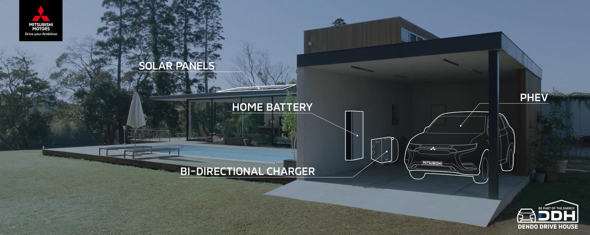 Система Dendo Drive House состоит из солнечных батарей, домашнего аккумулятора и двунаправленного зарядного устройства