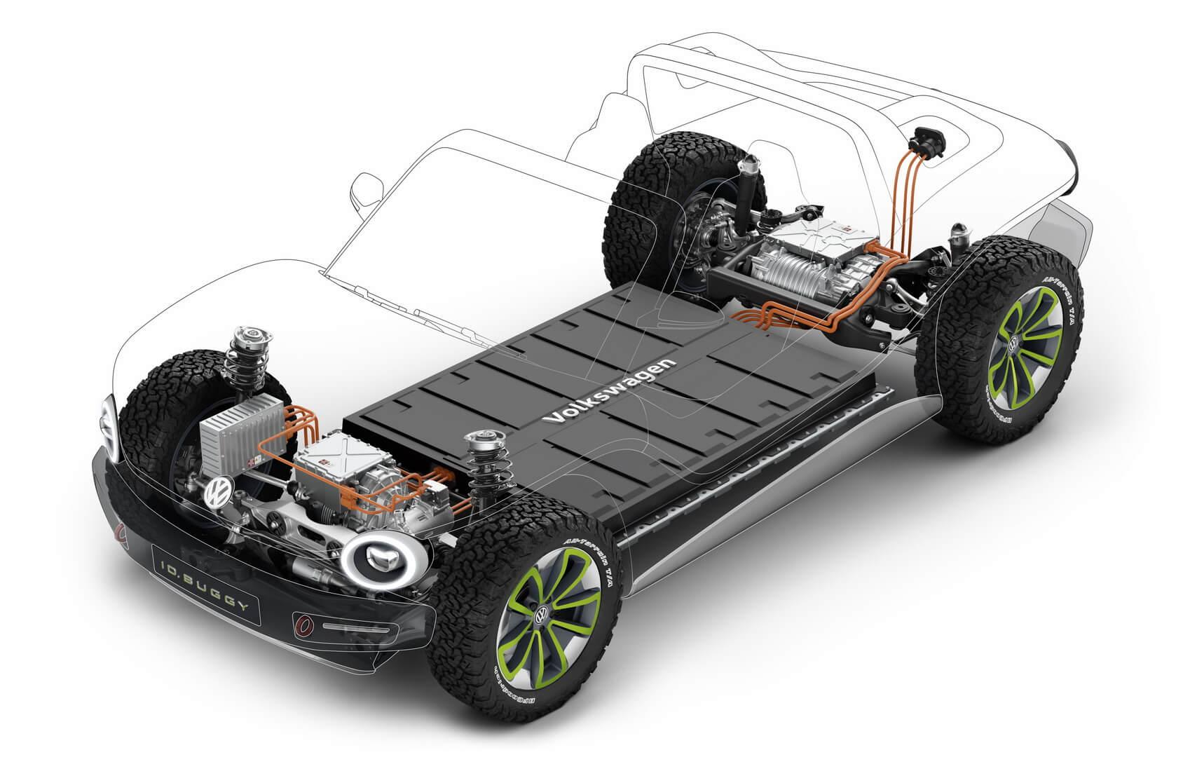 Электрическая платформа MEB для Volkswagen ID. BUGGY