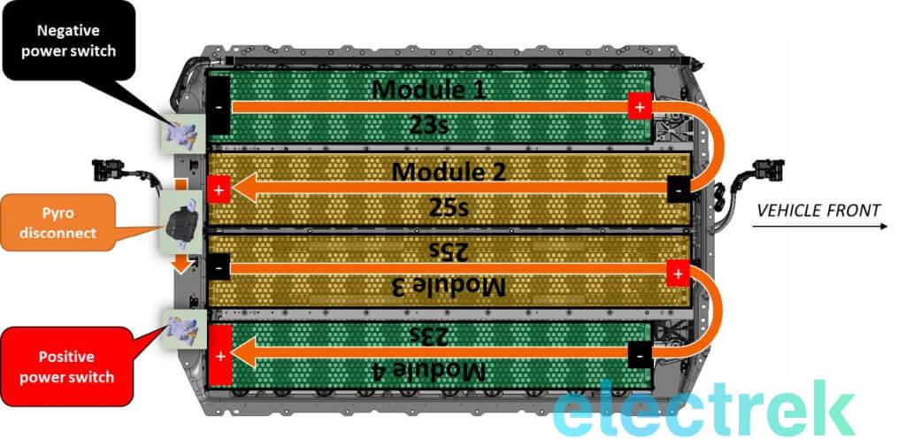 Батарея Model 3состоит только из4аккумуляторных модулей