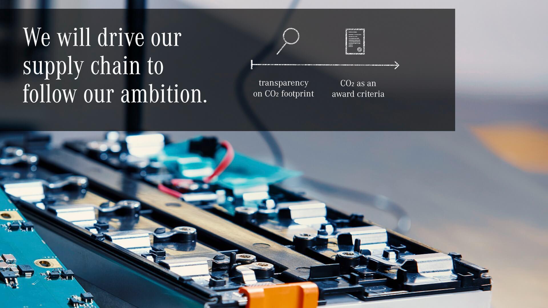 Основная идея «Ambition 2039» — повышение экологичности предприятий ипродуктов производства