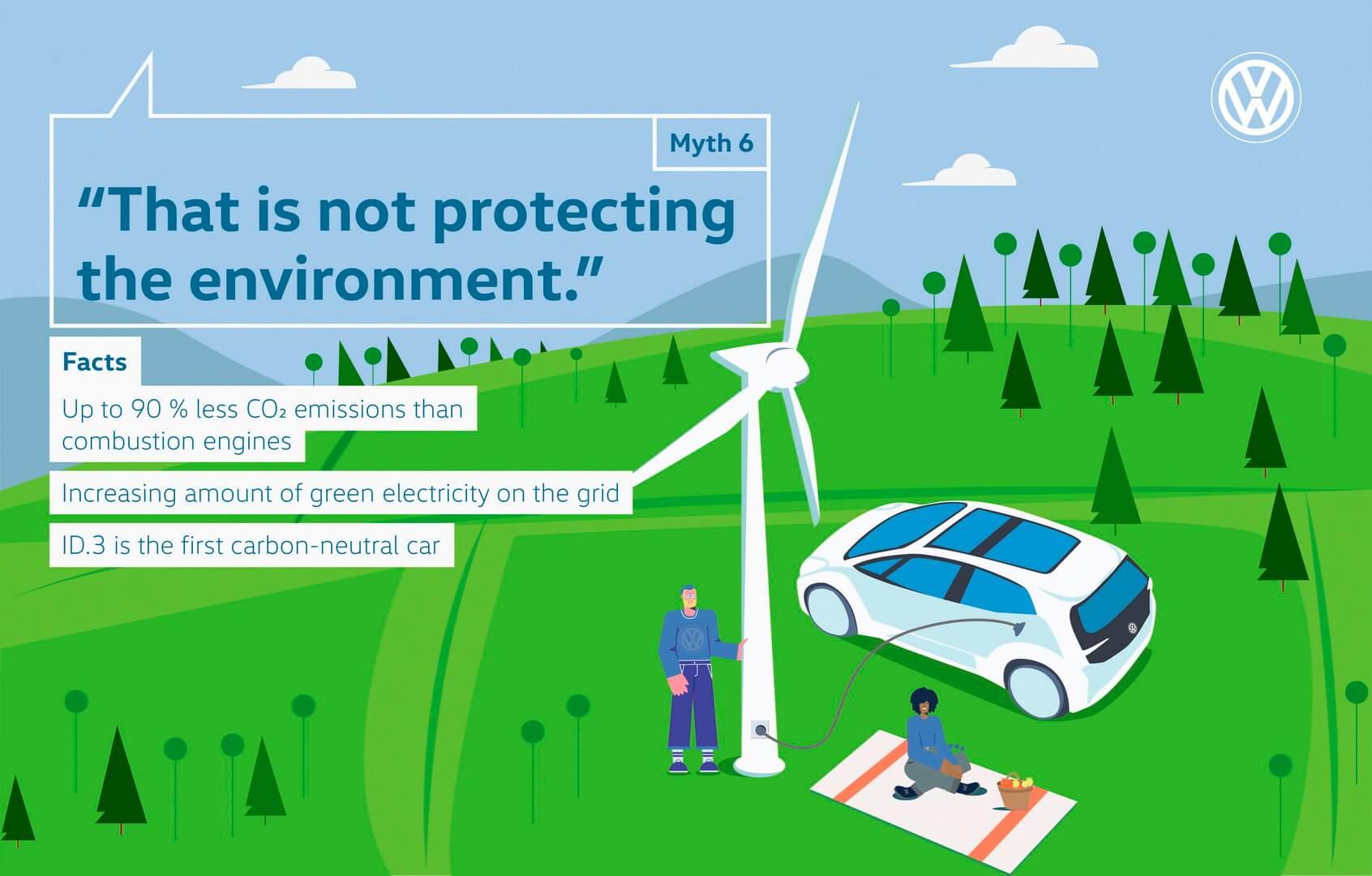 CO2: электромобили имеют лучший климатический показатель