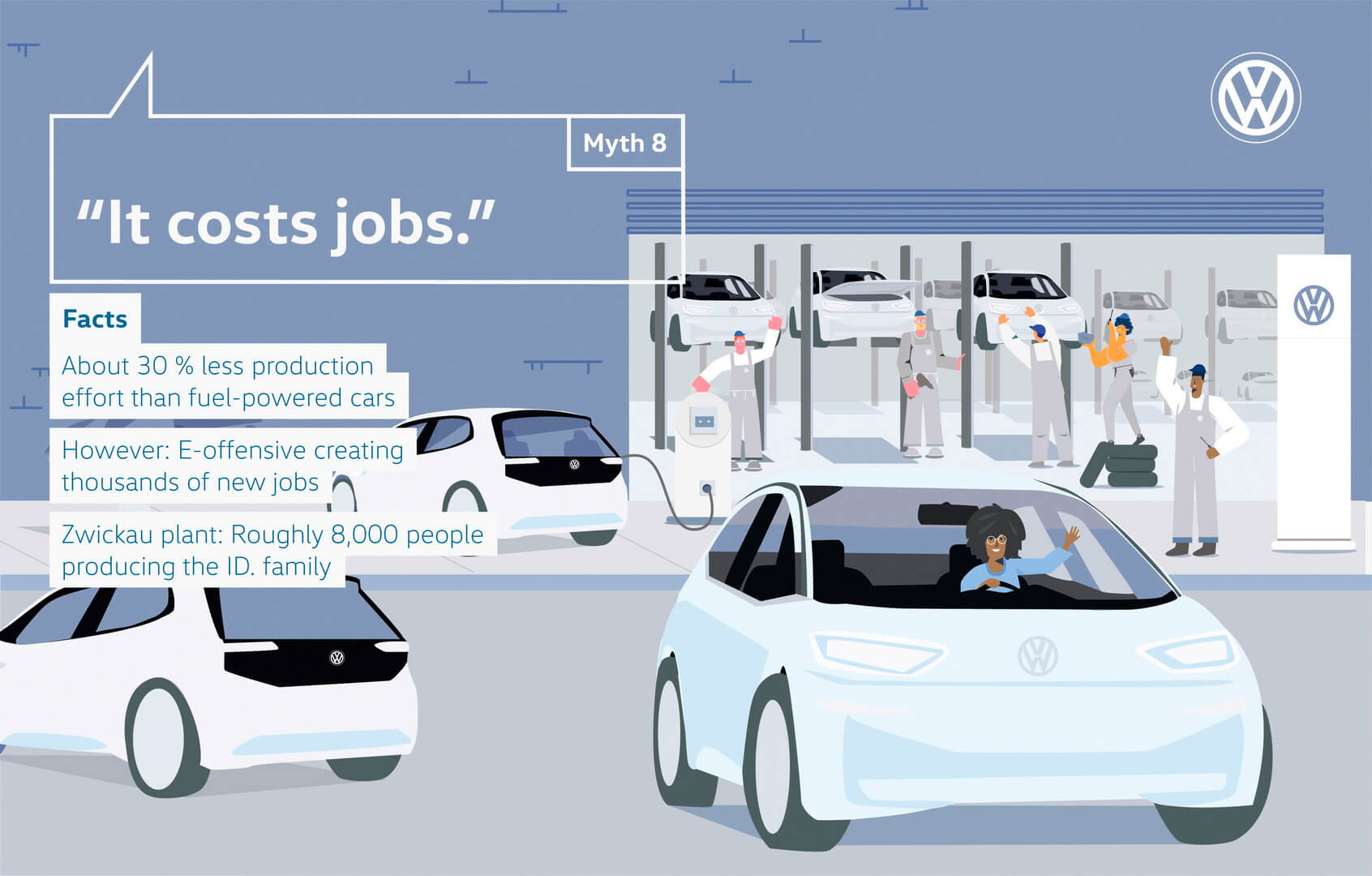 Внедрение электромобилей влечет потерю рабочих мест