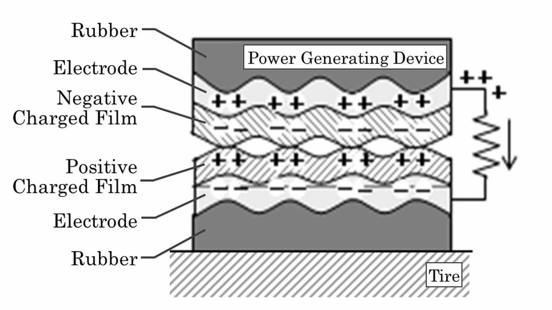Схема работы устройства Energy Harvester