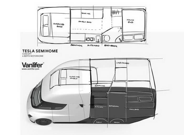 Концепция электрического автодома Tesla Semi с автономным вождением