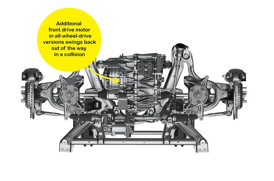 Дополнительный передний привод в полноприводной версии отклоняется в сторону при столкновении