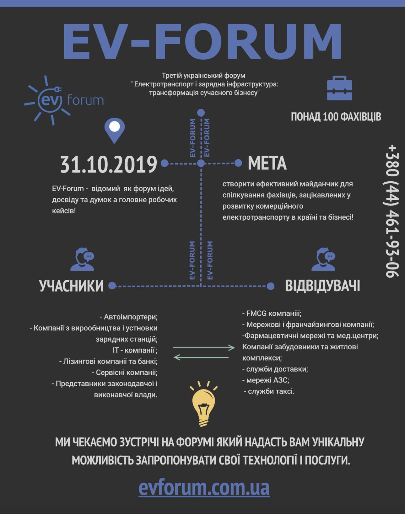 Что интересного предложит Третий украинский EV-Forum 2019?