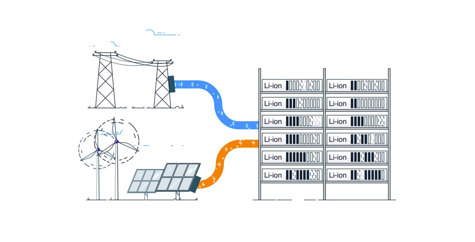 Аккумуляторы электромобилей имеют огромный потенциал для повторного использования в стационарных системах хранения энергии